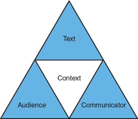 Rhetorical Analysis Example Topics- Free Essays Online